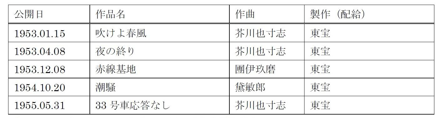 REPRE36研究ノート原稿_藤原_表1_キャプションなし.jpg